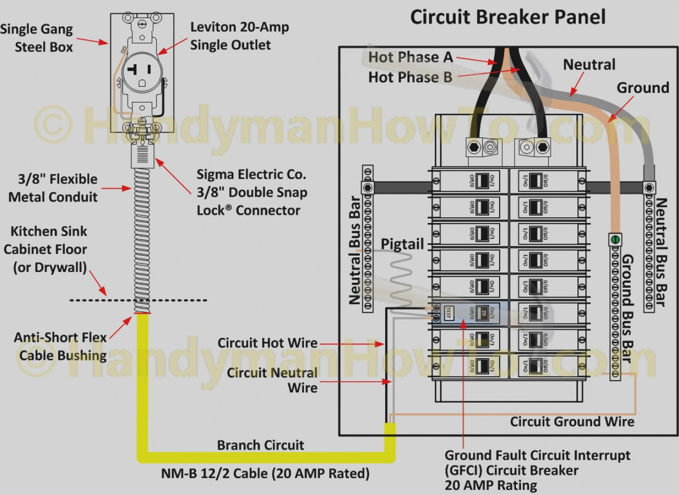Circuit Breaker Panel Wiring Diagram Unique Image Home Best Pdf Diagrams Schematics