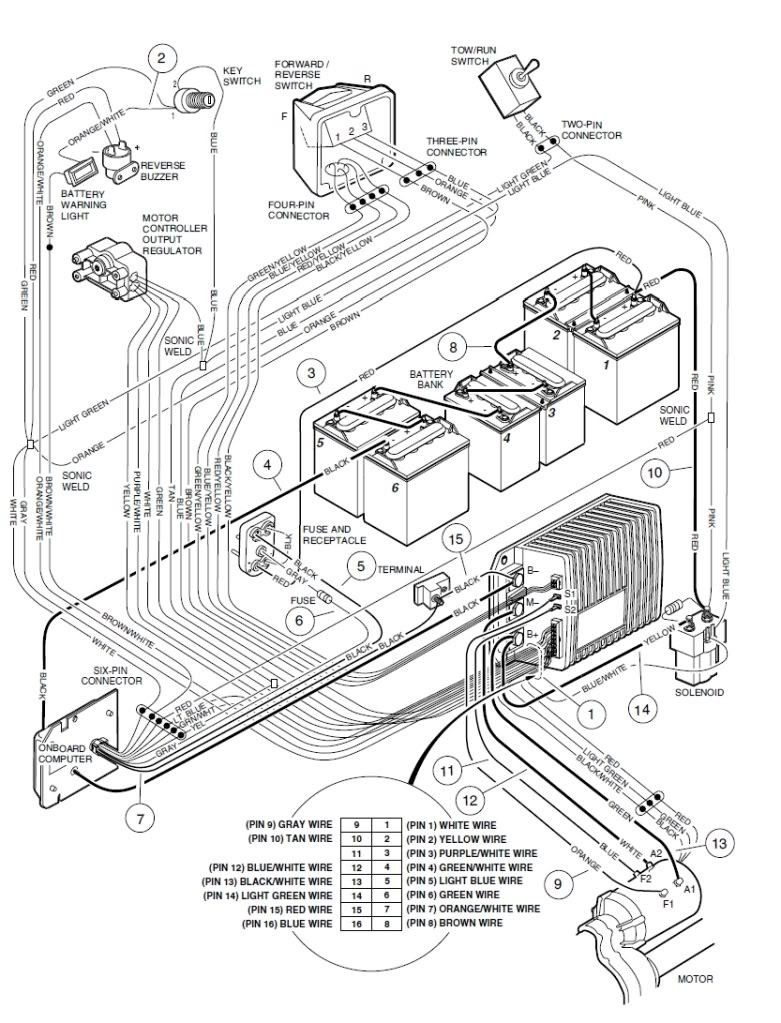 Club Car Electric Golf Cart Wiring Diagram To In Epic Parts 98 Decor Inspiration With Jpg Ingersoll Rand