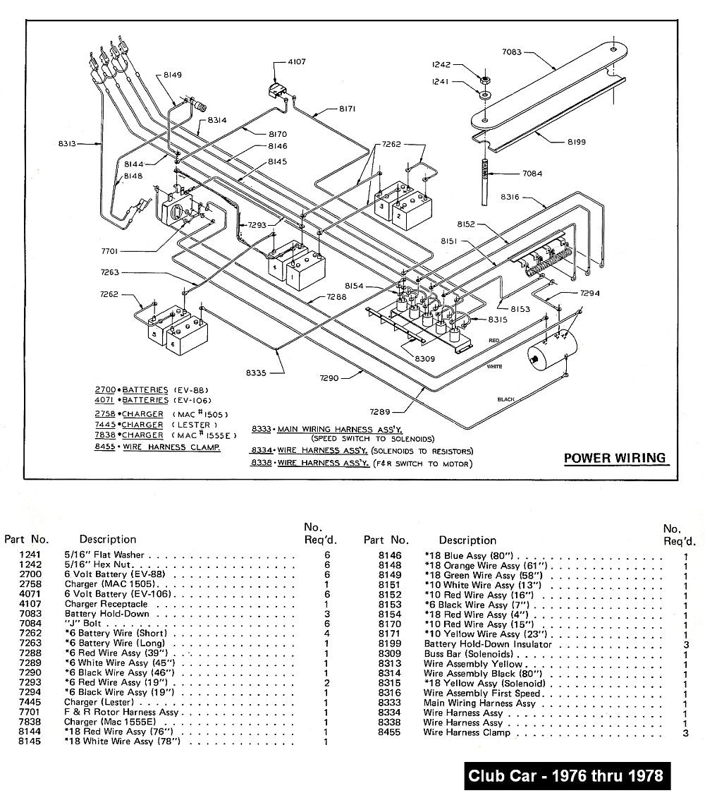 club car precedent gas wiring diagram wiring diagram image rh mainetreasurechest com 1997 Club Car DS Battery Wiring Diagram for 48 Volts 2007 Club Car Wiring Diagram 48 Volt