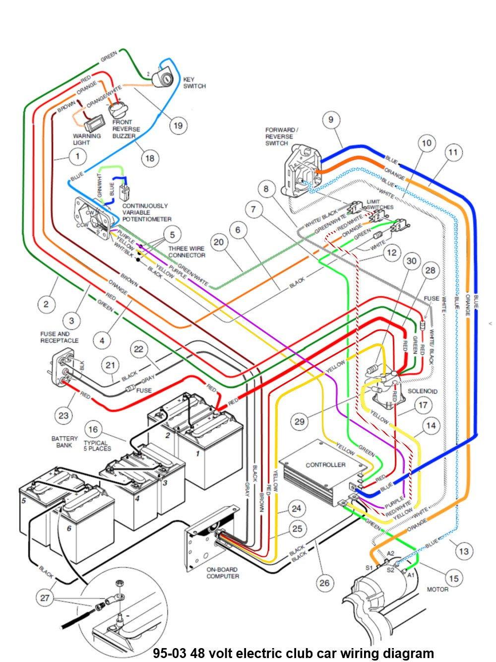 Ezgo Txt Headlight Wiring Diagram