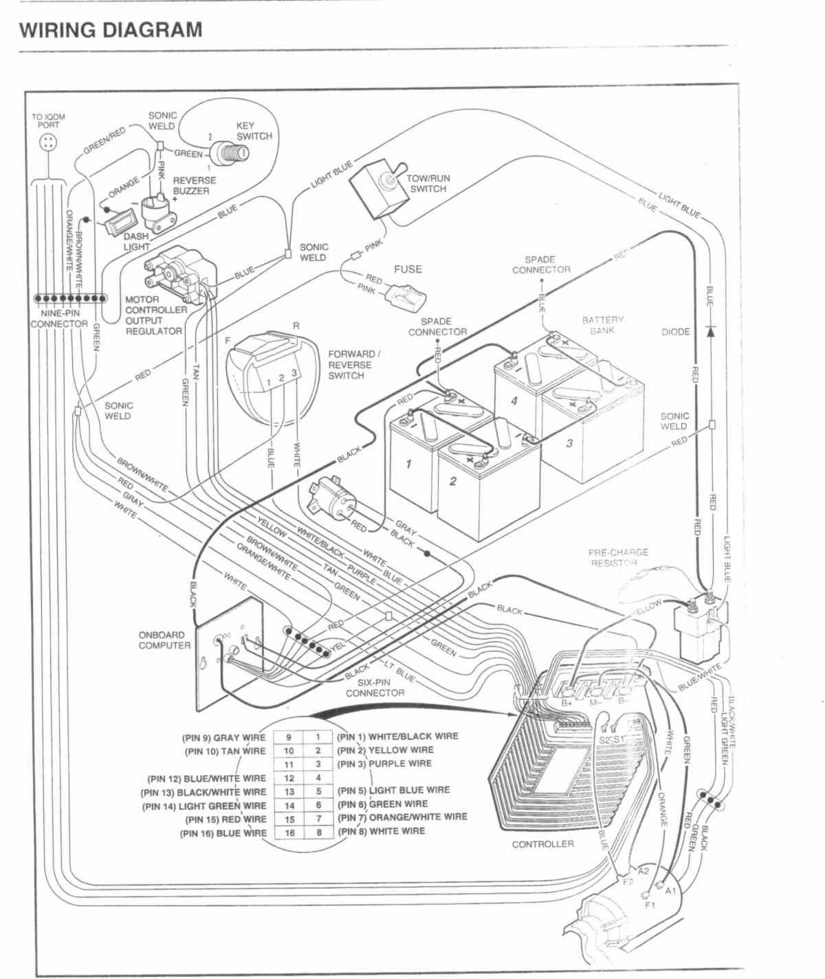 1995 Club Car Wiring Diagram - WIRE Center •