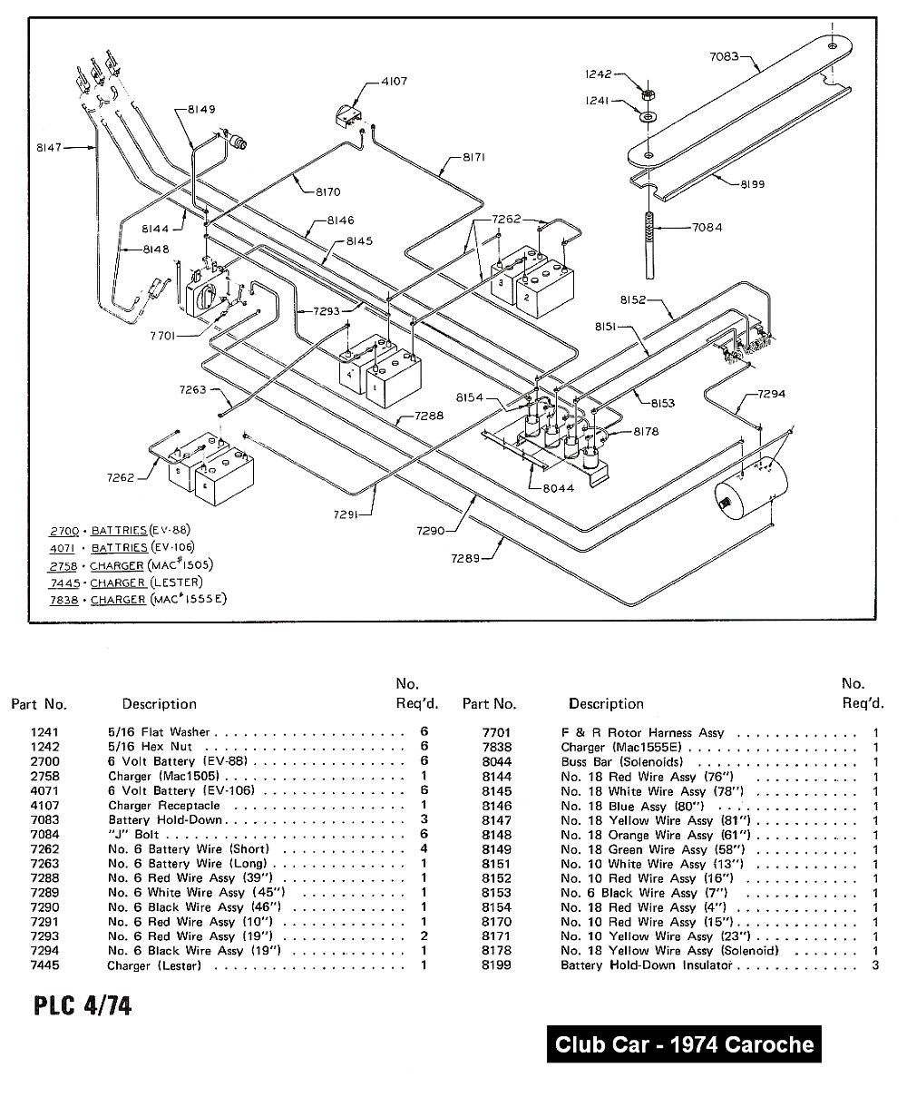 Wrg 2077 1993 Gas Club Car Carry All Wiring Diagram