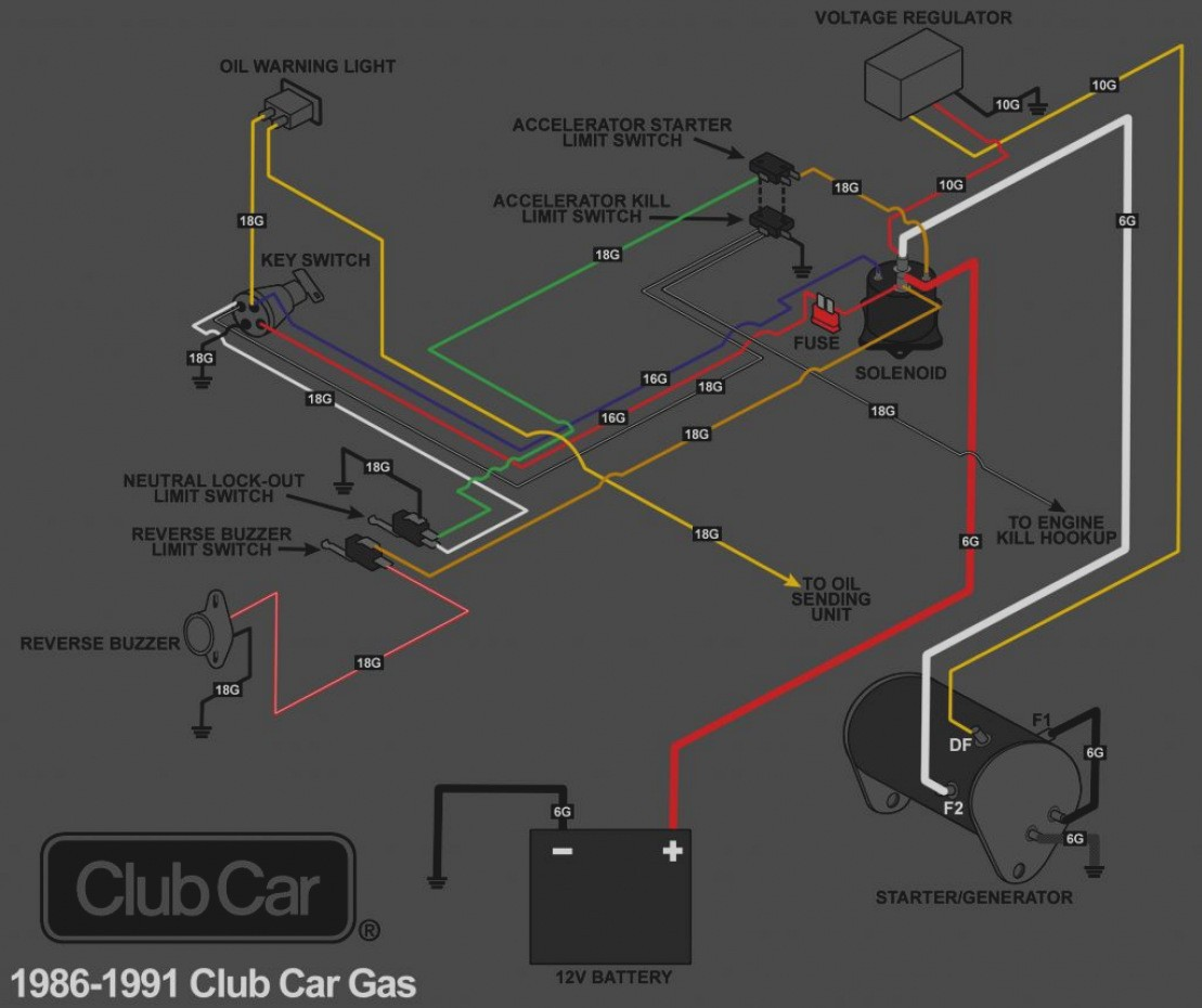 Club Car Wiring Diagram Gas Elegant Image Carry All 2 Free Picture Great 2000 Headlights Gasoline Turf