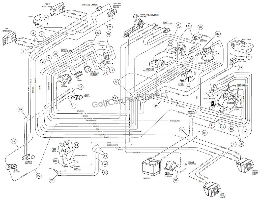 Wiring Gas Club Car Parts Accessories Readingrat Net Inside Ingersoll Rand Diagram With