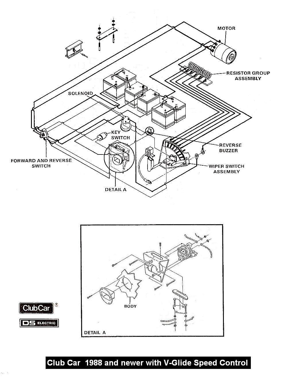 Inspiring Latest 93 Club Car Wiring Diagram size