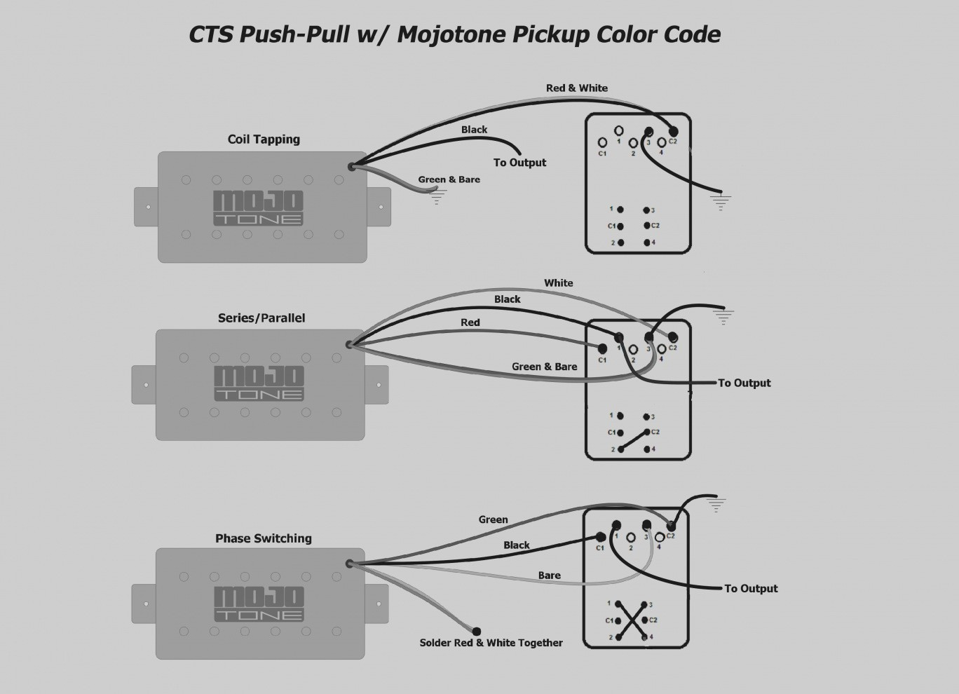 Push Pull Pot Coil Split Wiring Trusted Diagram Tap Image Diagrams Gallery Cts