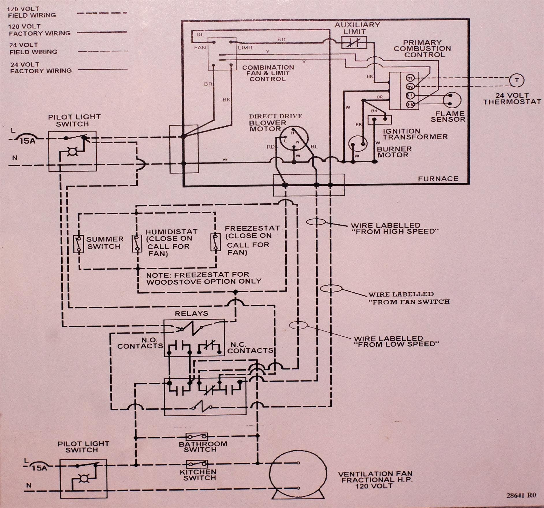 [DIAGRAM_1CA]  CEC Coleman Evcon Electric Furnace Wiring | Wiring Library | Dgaa077bdta Evcon Wiring Diagram |  | Wiring Library