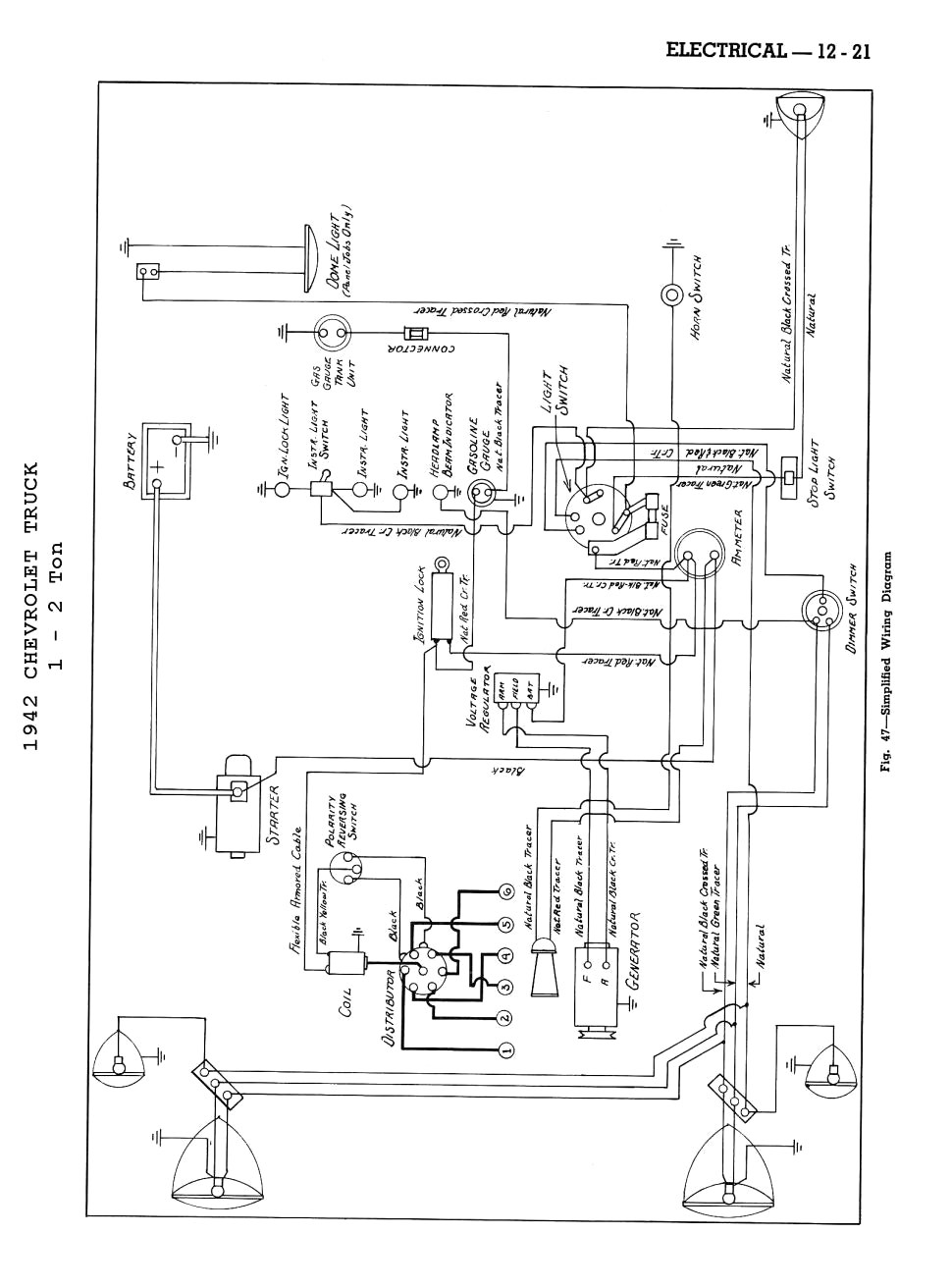 Coleman Mach Rv Air Conditioner Troubleshooting Check Now Blog Dometic Wiring Diagrams Suburban Furnace Outstanding Duo Therm Thermostat Diagram In