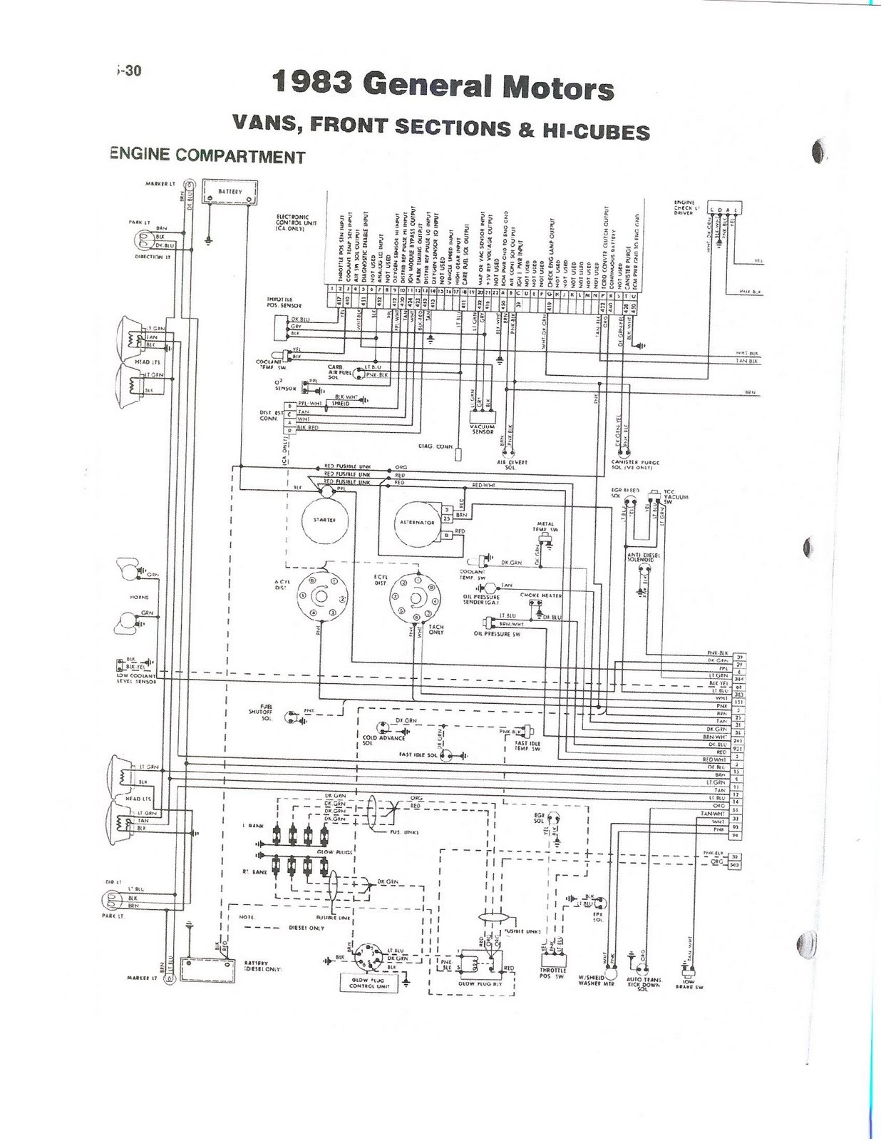 1983 Fleetwood Rv Wiring Diagram Exclusive Circuit General Engine Diagrams 1990 Motorhome Schematics U2022 Rh Orwellvets Co 1995 Southwind 50 Amp