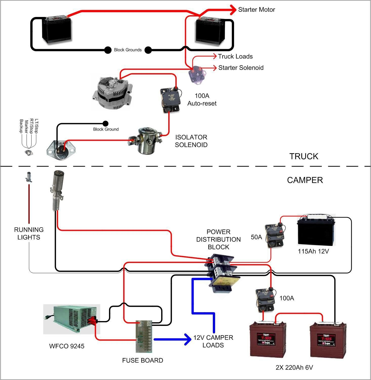 Starcraft Camper Wiring Diagram Auto Electrical