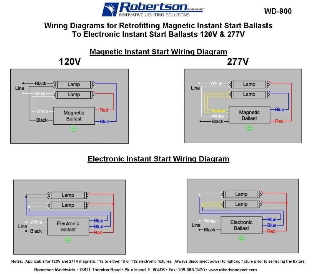 Compact Fluorescent Lamp Circuit Diagram | Wiring Diagram Image