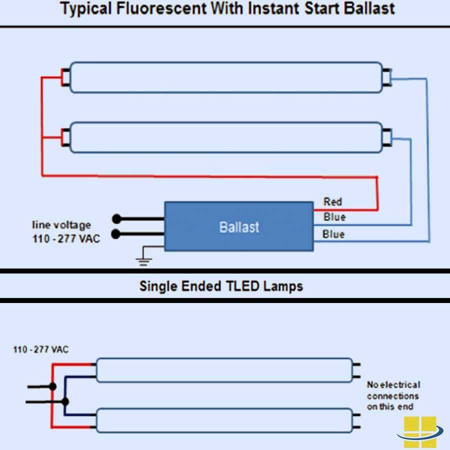 T8 Ballast Wiring Diagram