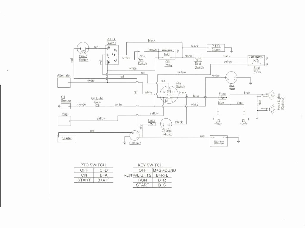 Cub Cadet Model 1720 Electrical Wiring Diagram - Carbonvote.mudit.blog on cub parts diagram, cub cadet 782 schematic, cub starter diagram, cub cadet diagrams, cub cadet wiring,