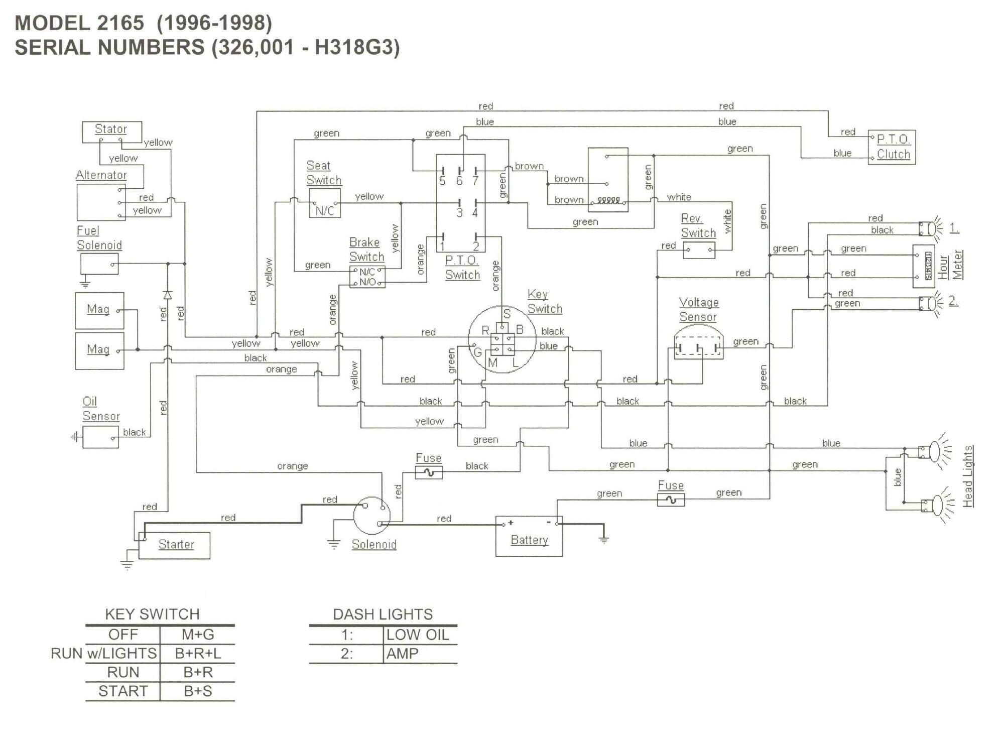 cub cadet wiring schematic for model number for 433233100 wiring rh w10 vom winnenthal de