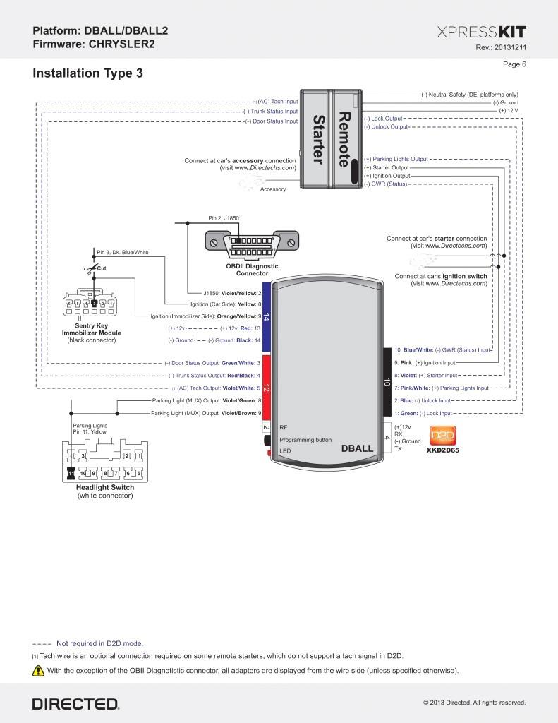 D Ball Wiring Diagram Python - WIRE Center •