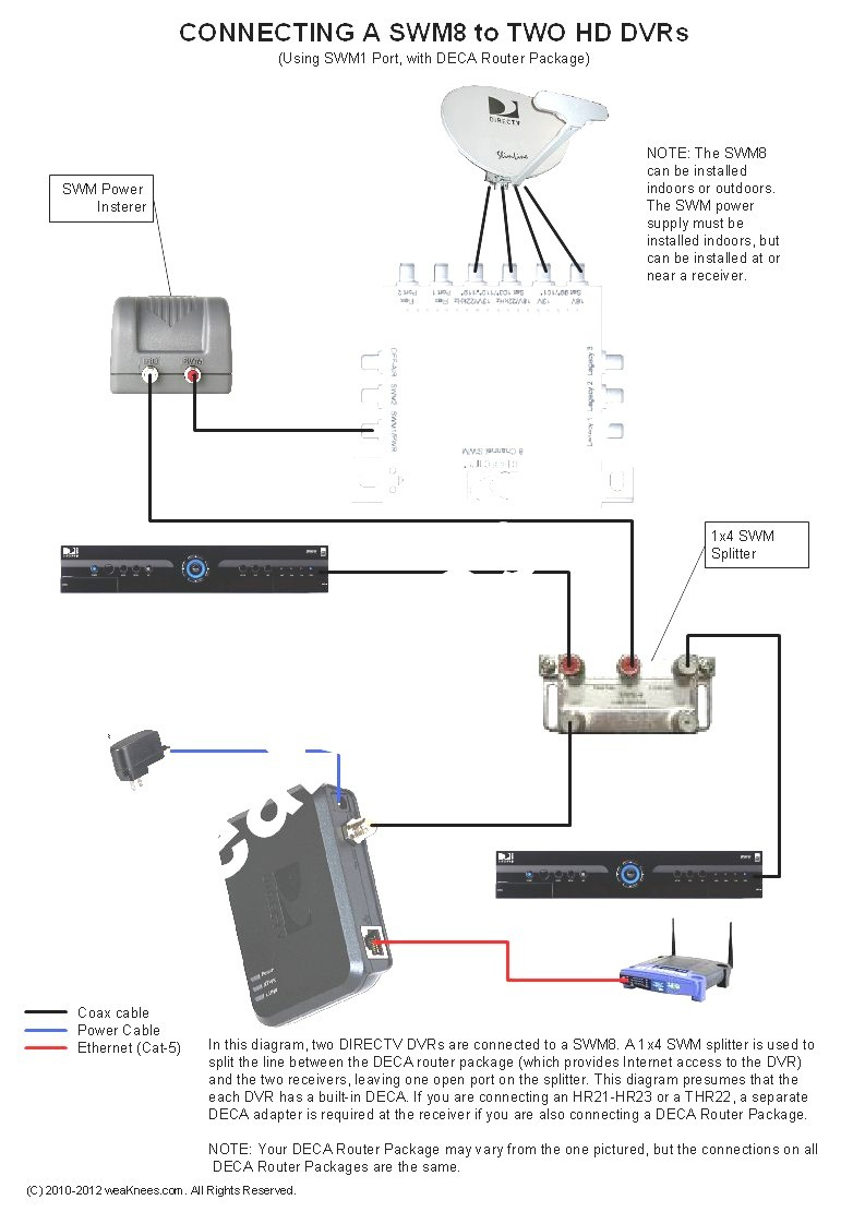 directv swm wiring diagram new