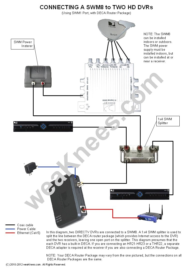 directv swm wiring diagram new wiring diagram image rh mainetreasurechest com DirecTV SWM Installation Diagram SL3- SWM Wiring Diagrams