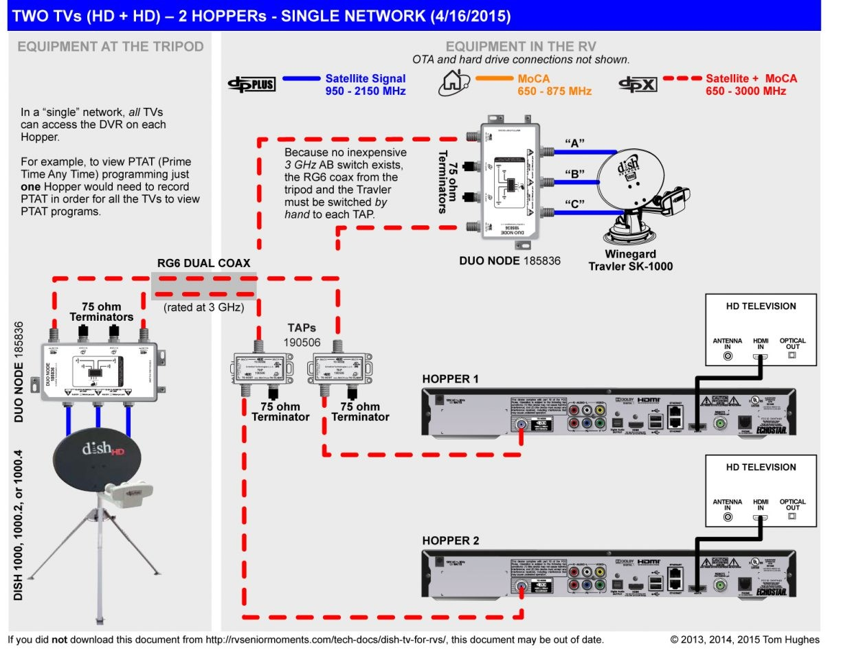 34 Dish Network Wiring Diagram