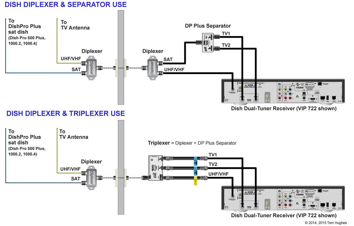 31 Dish Hopper 3 Wiring Diagram