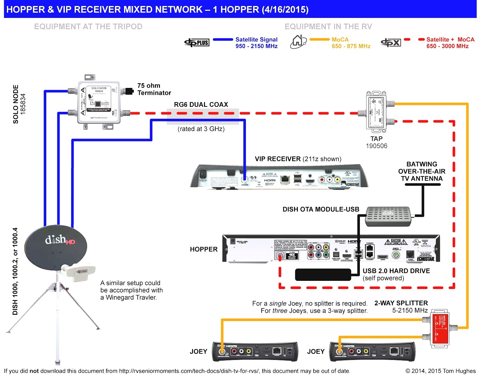 DIAGRAM] Dish Vip 222 Wiring Diagram FULL Version HD Quality Wiring Diagram  - DAYSCHEME.LEFTBLANKFORREVIEW.DEdayscheme.leftblankforreview.de