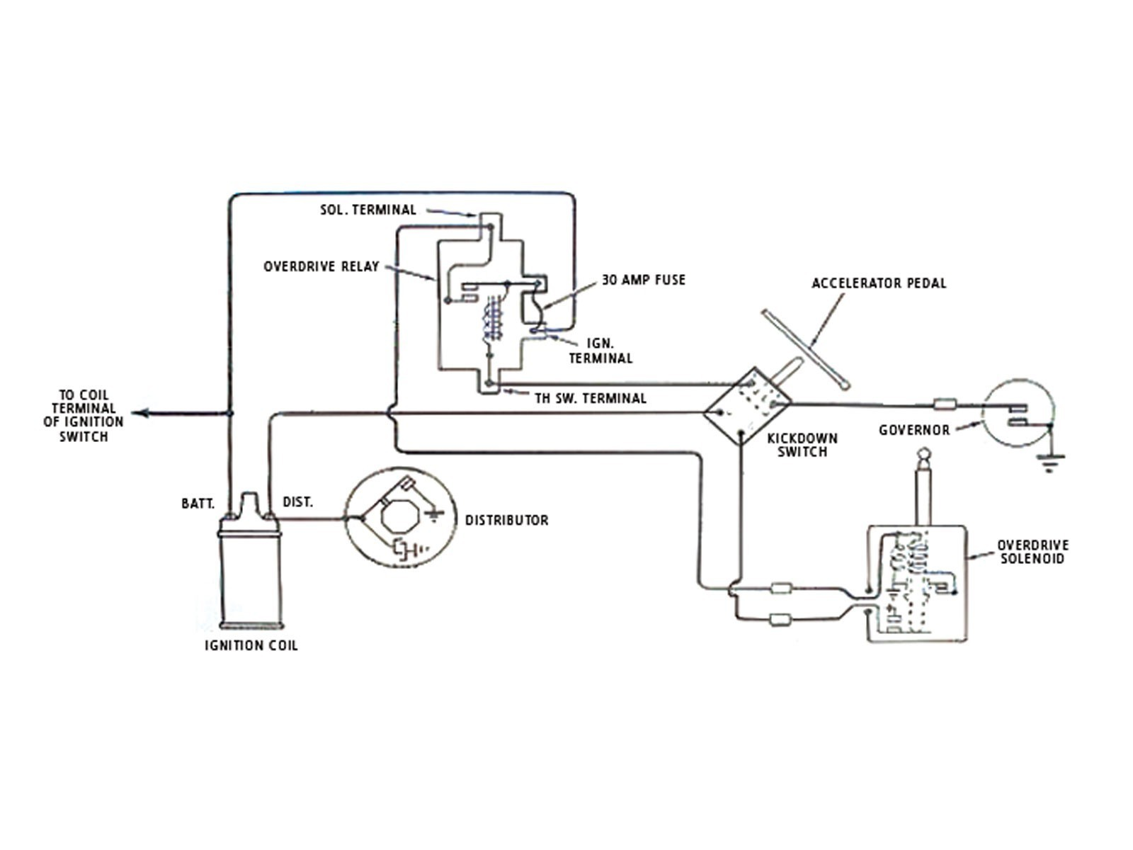 Ignition Coil Wiring Diagram New Basic Od Troubleshooting Chevytalk Free Restoration and Repair