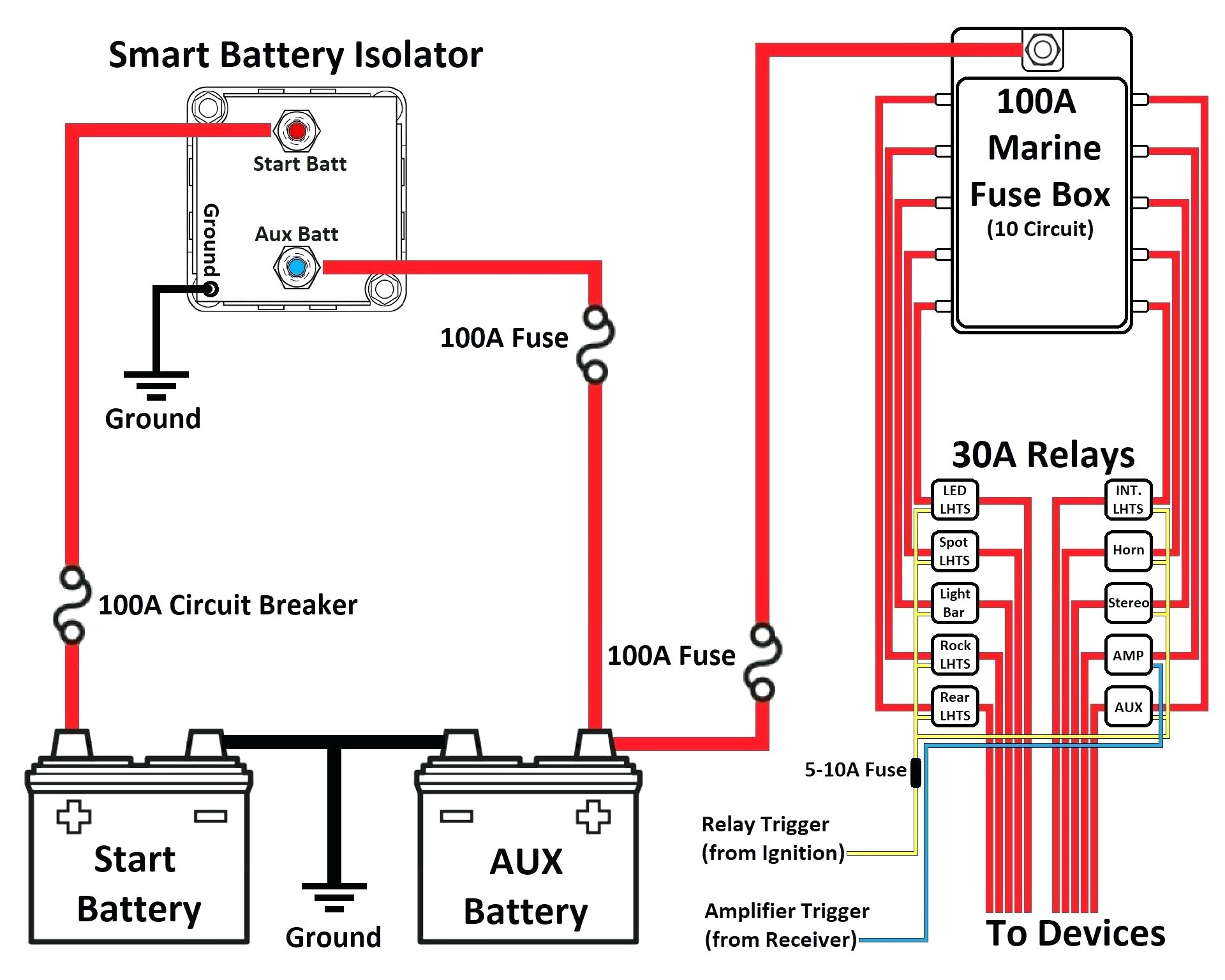 dual battery wiring diagram 72 blazer u2022 free wiring diagrams rh pcpersia org 12 Volt Battery Wiring Diagram Switch to Accessory 12 Volt Battery Wiring Diagram