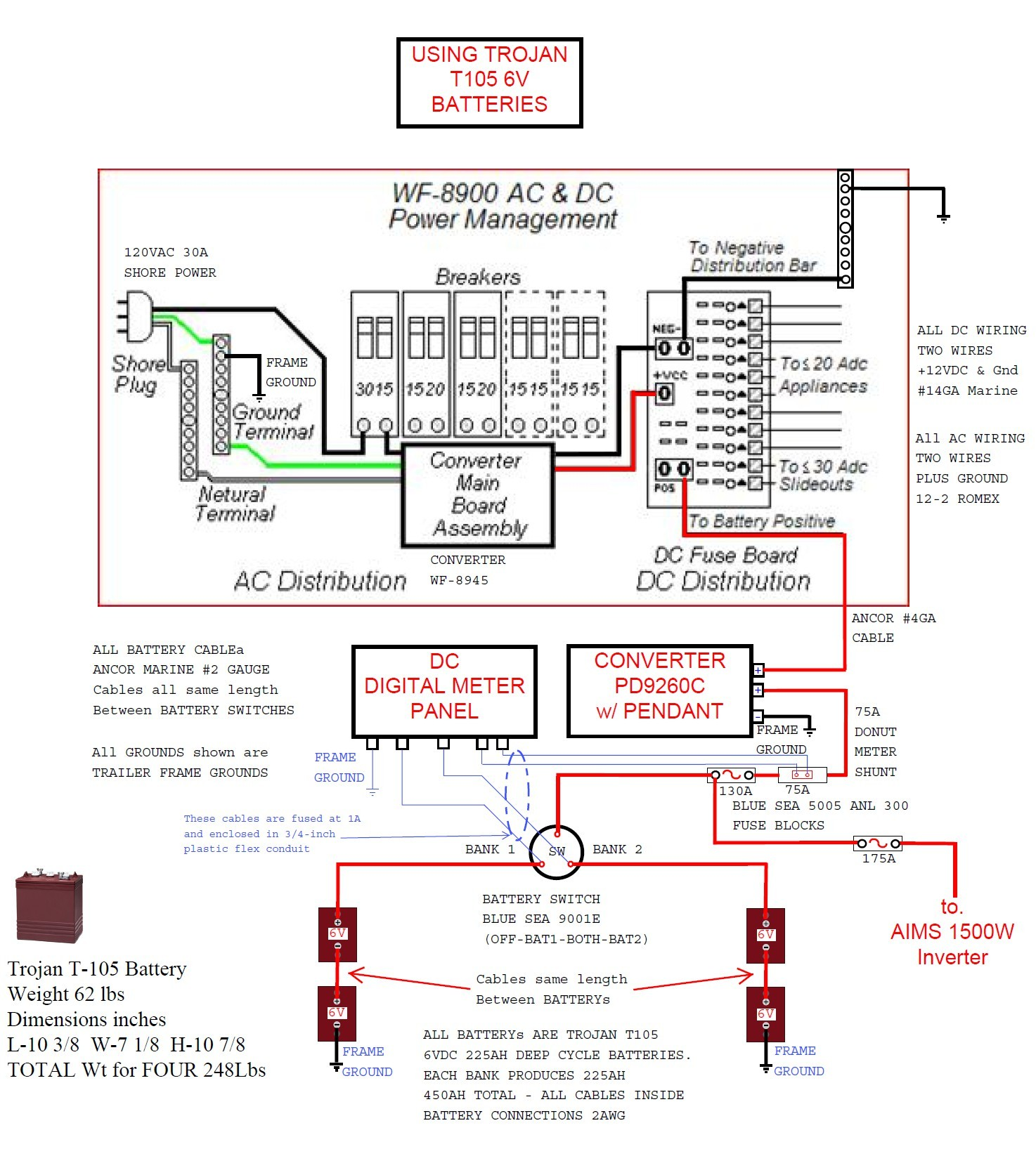Astonishing Rv Battery Disconnect Switch Wiring Diagram 35 In 1999 Mitsubishi Eclipse Wiring Diagram with Rv