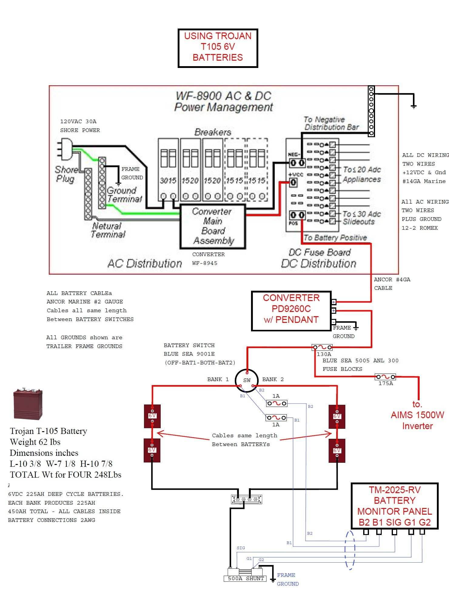Rv Battery Disconnect Switch Wiring Diagram Best Perfect Rv Battery Disconnect Switch Wiring Diagram 84