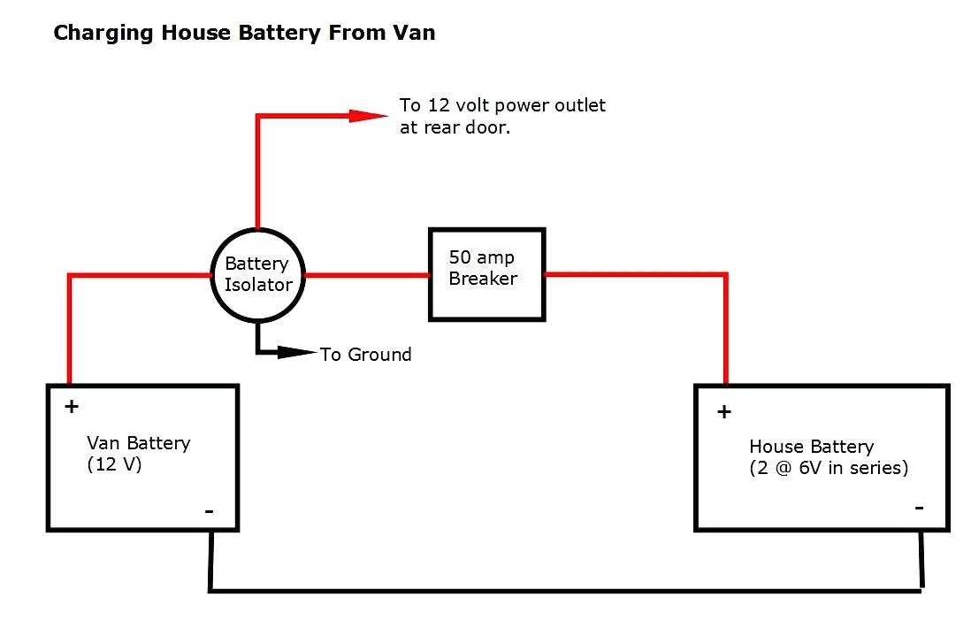 dual rv battery wiring diagram best of