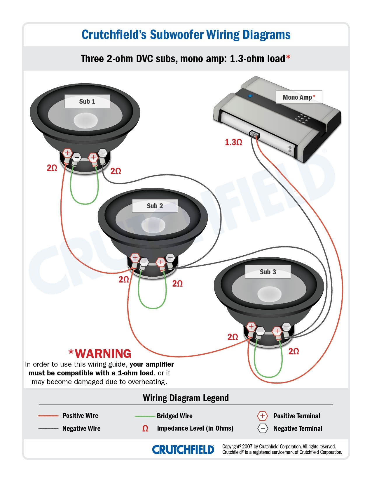 Subwoofer Wiring Diagrams 15