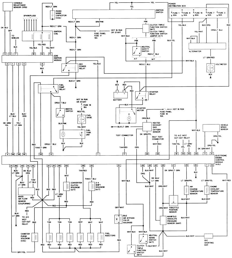 85 Bronco 2 Engine Wiring Diagram Trusted Diagrams Early 87 Ford Ignition Download U2022