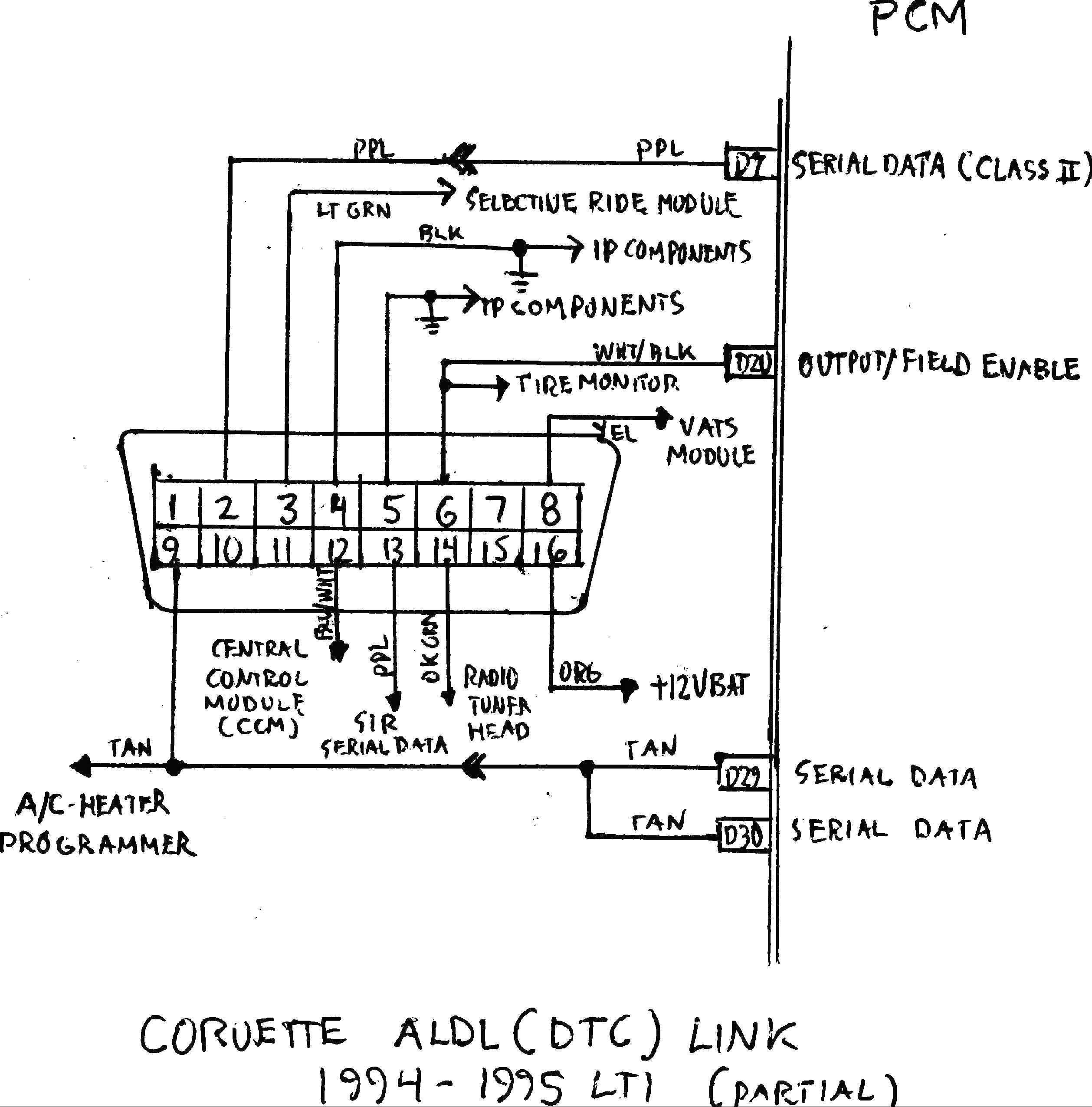 CTX OBD Gonzo Projects Amazing Obd2 Wiring Diagram Carlplant With