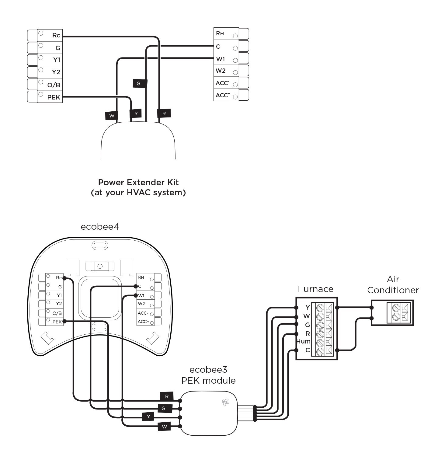 Ecobee3 Wiring Diagram New I M Upgrading From Ecobee3 to Ecobee4 What Wiring Changes Do I Need