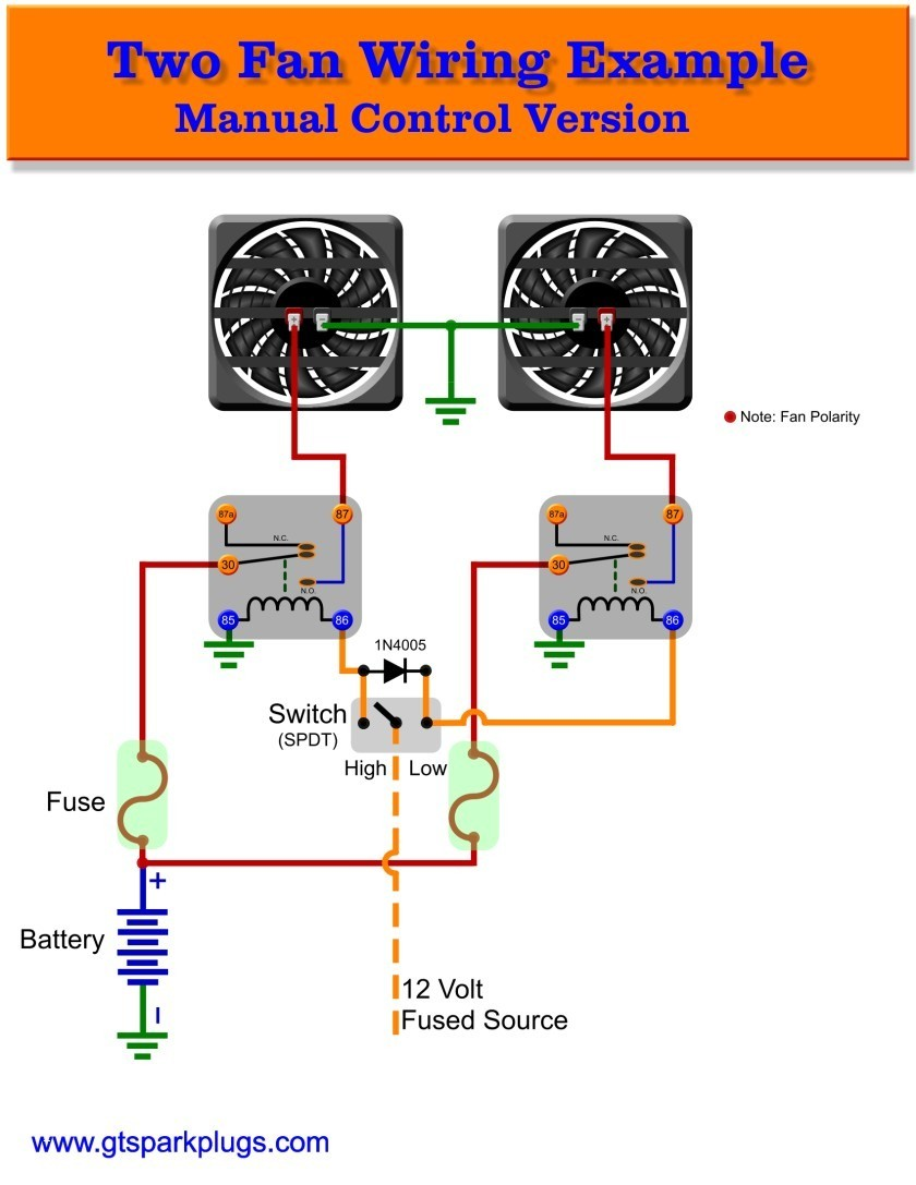 Electric fan wiring diagram with relay best of wiring diagram image electric fan relay wiring diagram new 12v 30 amp relay wiring diagram 12v 30 amp relay asfbconference2016
