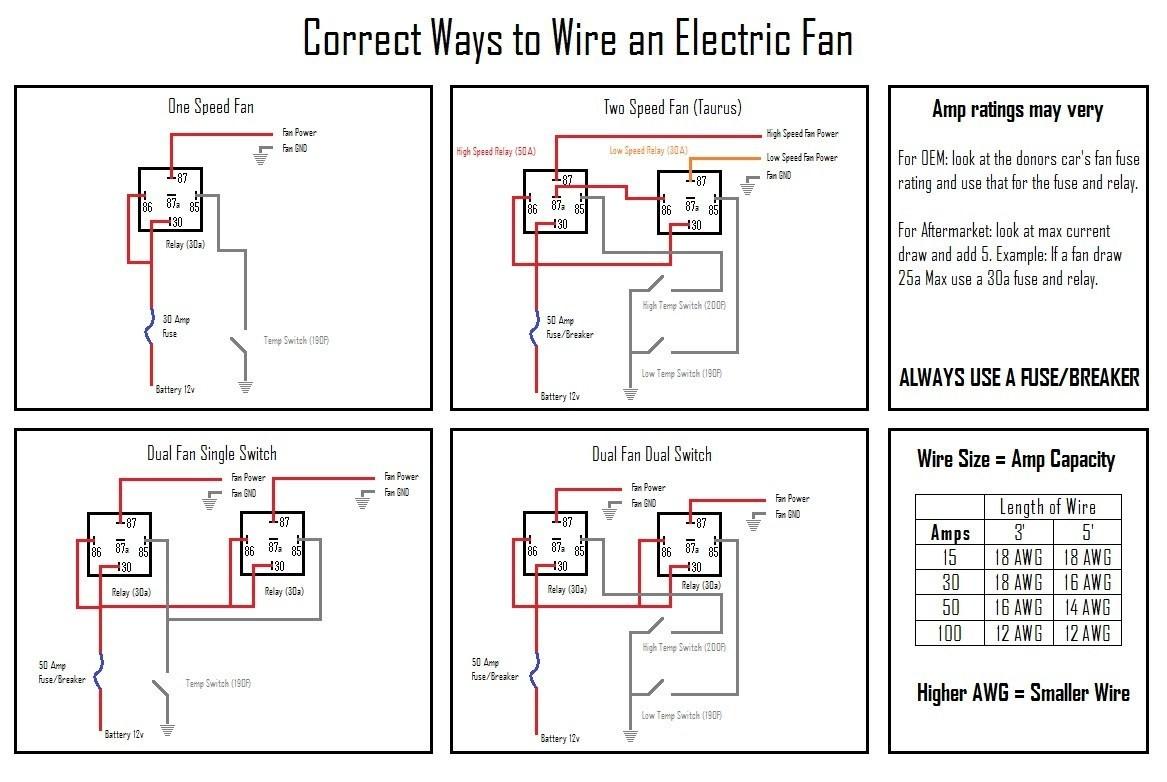 Electric Fan Relay Wiring Diagram Best Flex A Lite Electric Fan Wiring Diagram Wire Data