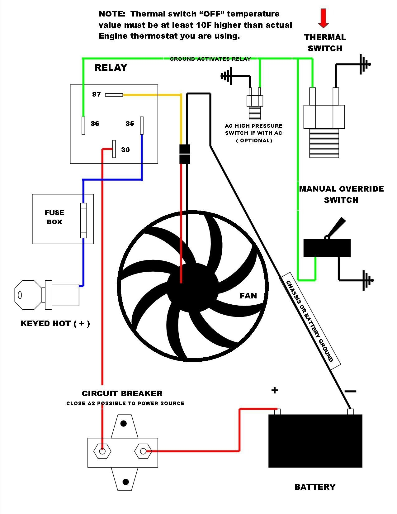Fan Relay Wiring Diagram Best Elegant Electric Fan Wiring Diagram Diagram