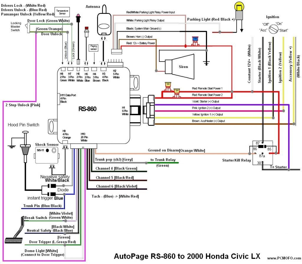 mando car alarm wiring diagram toyota within motorcycle system car alarm  circuit diagram mando car alarm