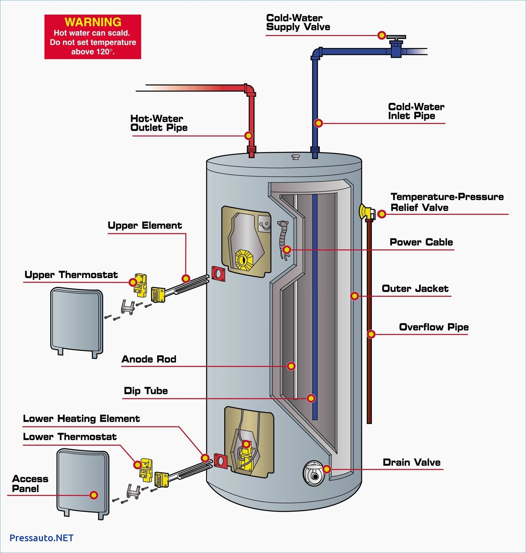 Wiring Diagram Electric Water Heater Fresh New Hot Water Heater Wiring Diagram Diagram