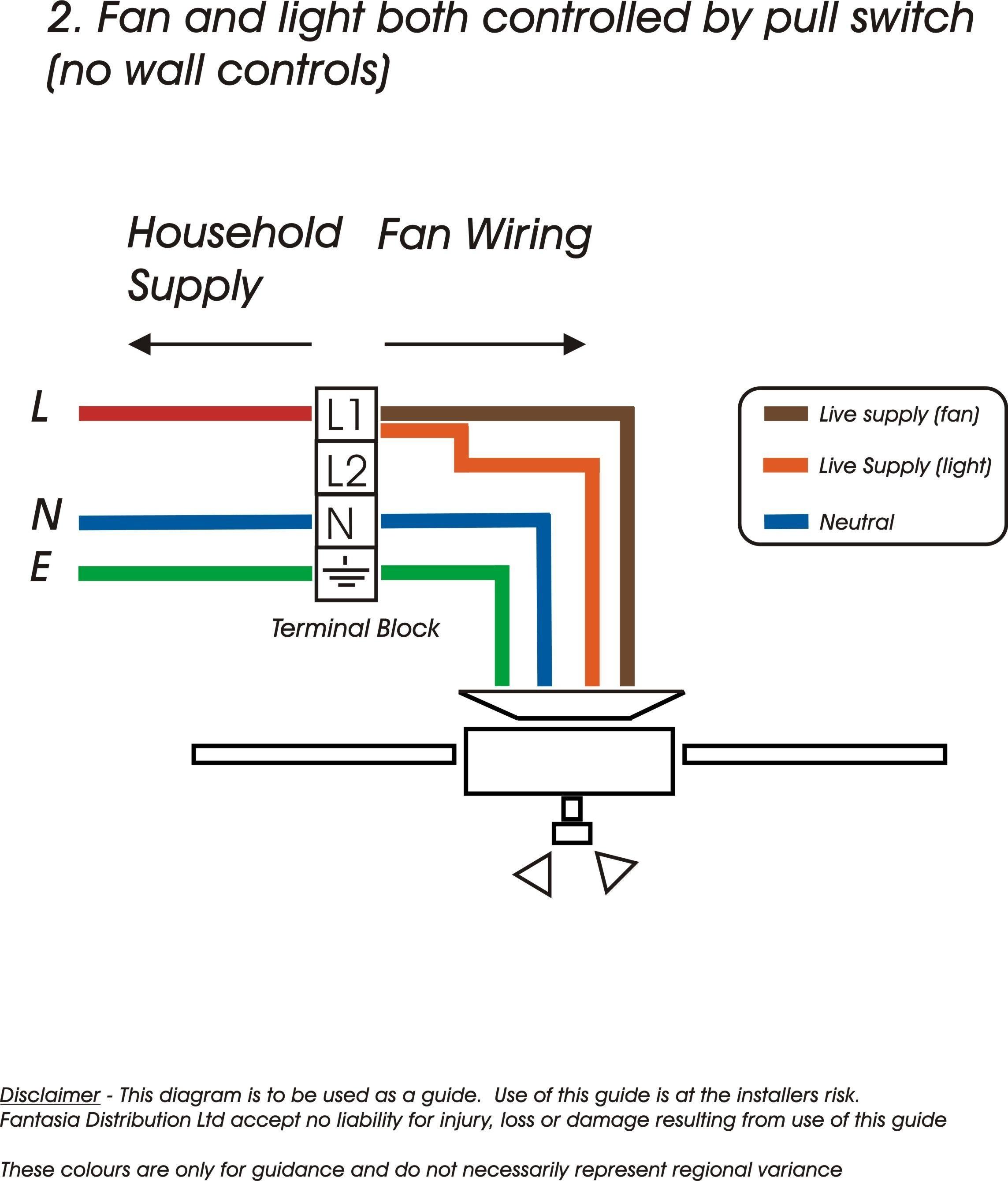 Exelent Emerson Fan Wiring Diagrams Motif - Electrical System Block ...
