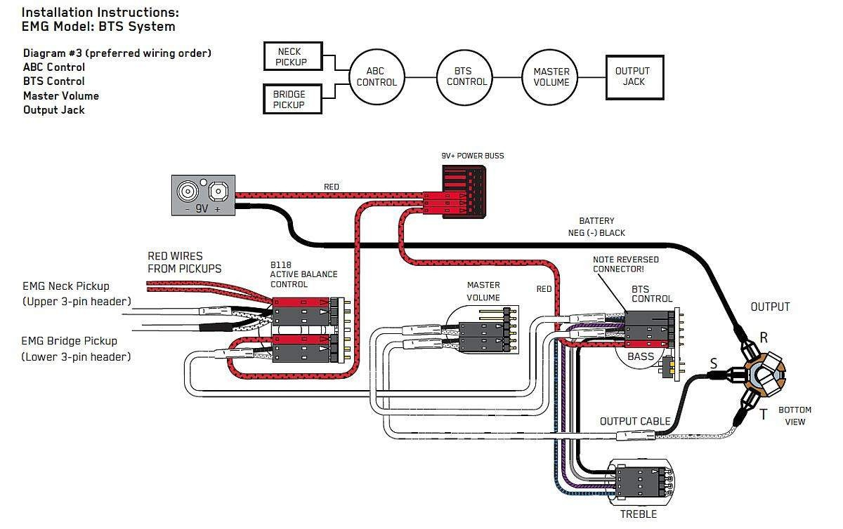 Emg Solderless Within Pickup Wiring Diagram Gooddy Org
