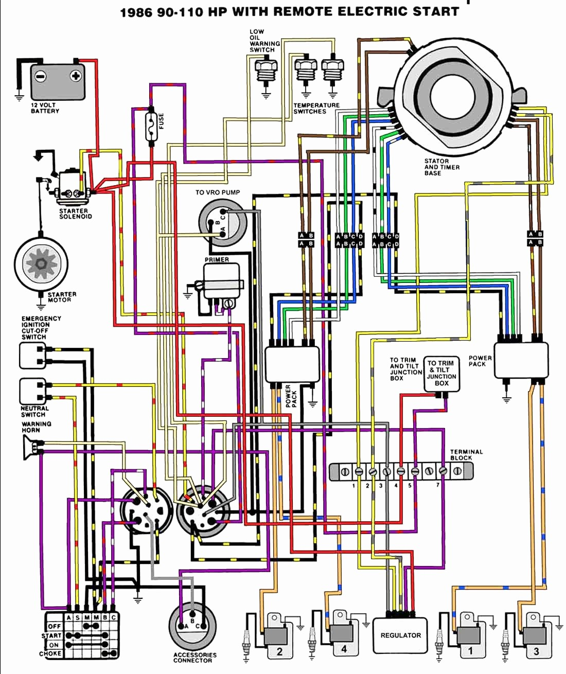 evinrude 28 spl ignition wiring diagram wiring diagram 48 Hp Evinrude Wiring Diagram ignition switch wiring diagrams page 1