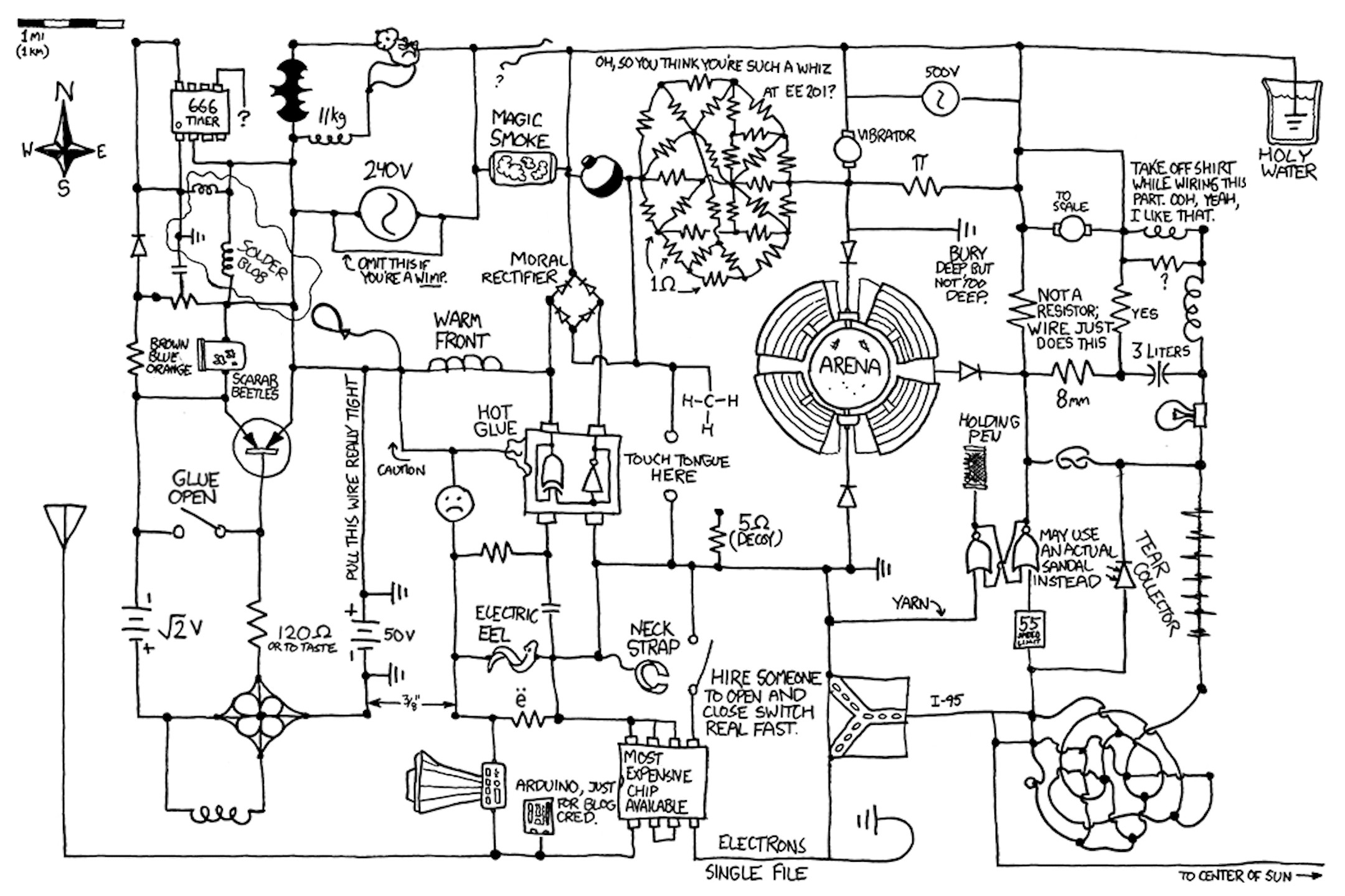 I rotated all of the text in Circuit Diagram xkcd 730 so it can be used as a 2160x1440 wallpaper Let me know what you think