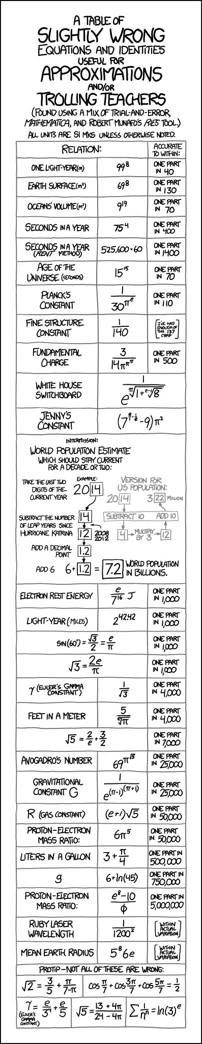Xkcd Wiring Diagram on