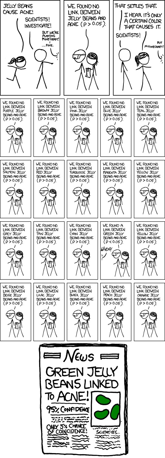 "xkcd ic 882 ""Significant"""