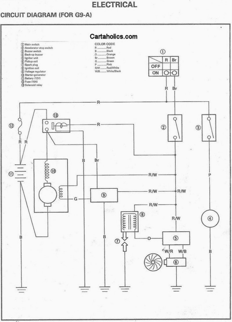 Ezgo Ga Golf Cart Engine Starter Wiring Diagram