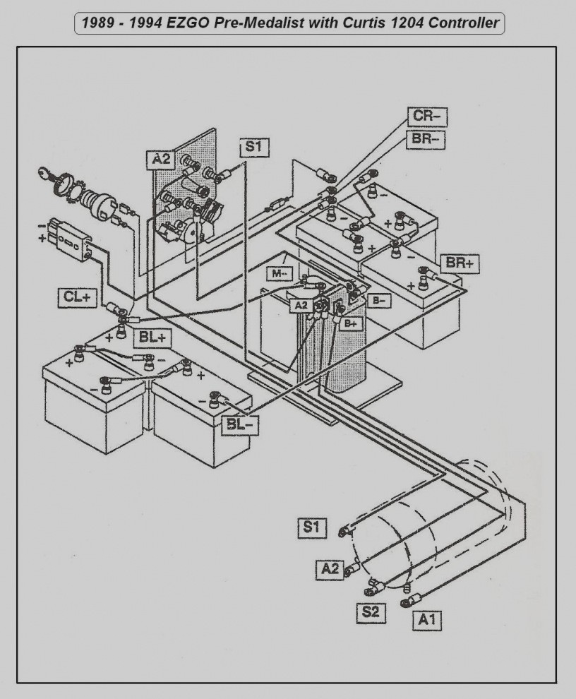 1990 ez go wire best site wiring harness 1979 ezgo golf cart wiring diagram