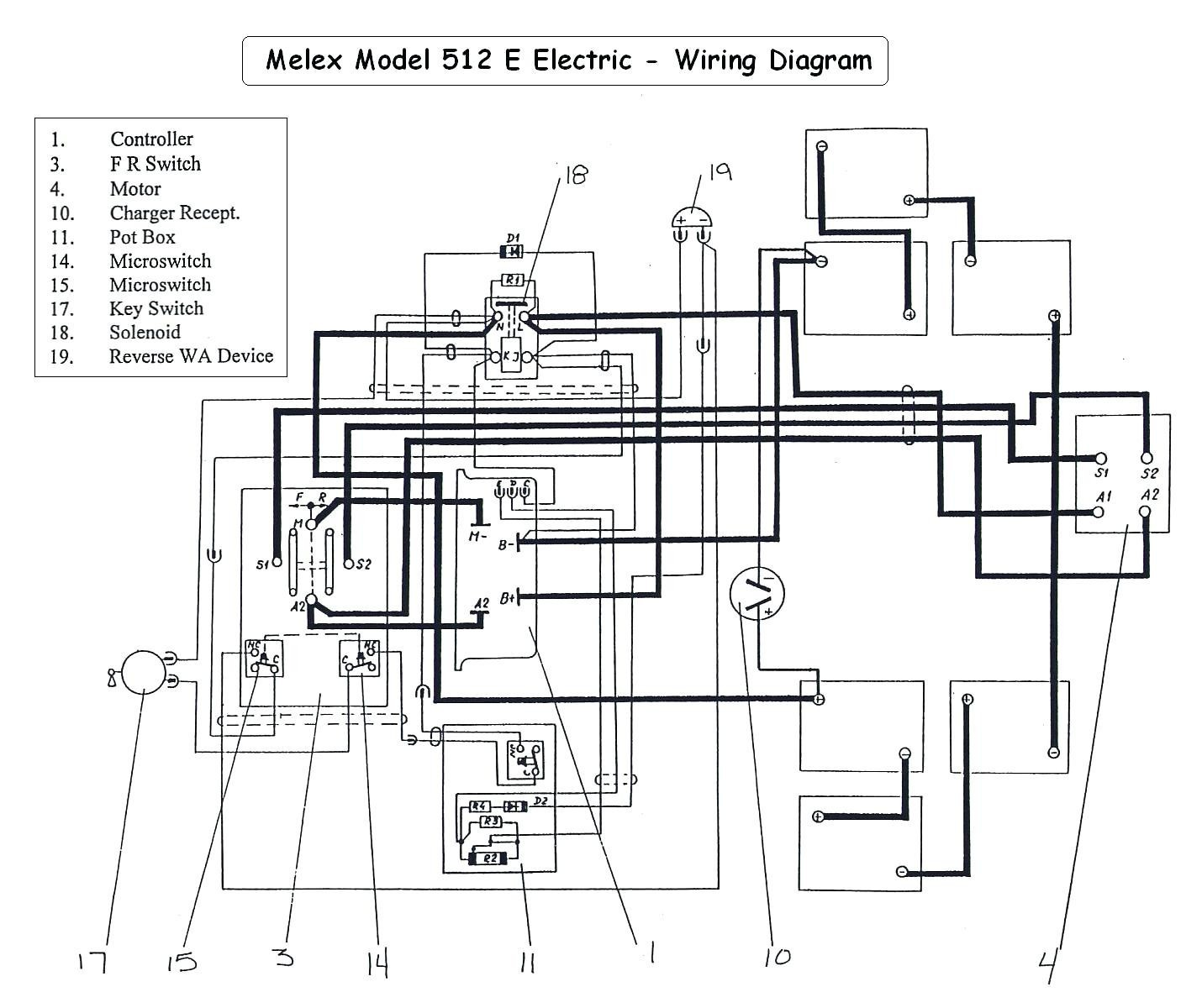 Labeled battery cart diagram ez for go golf wiring