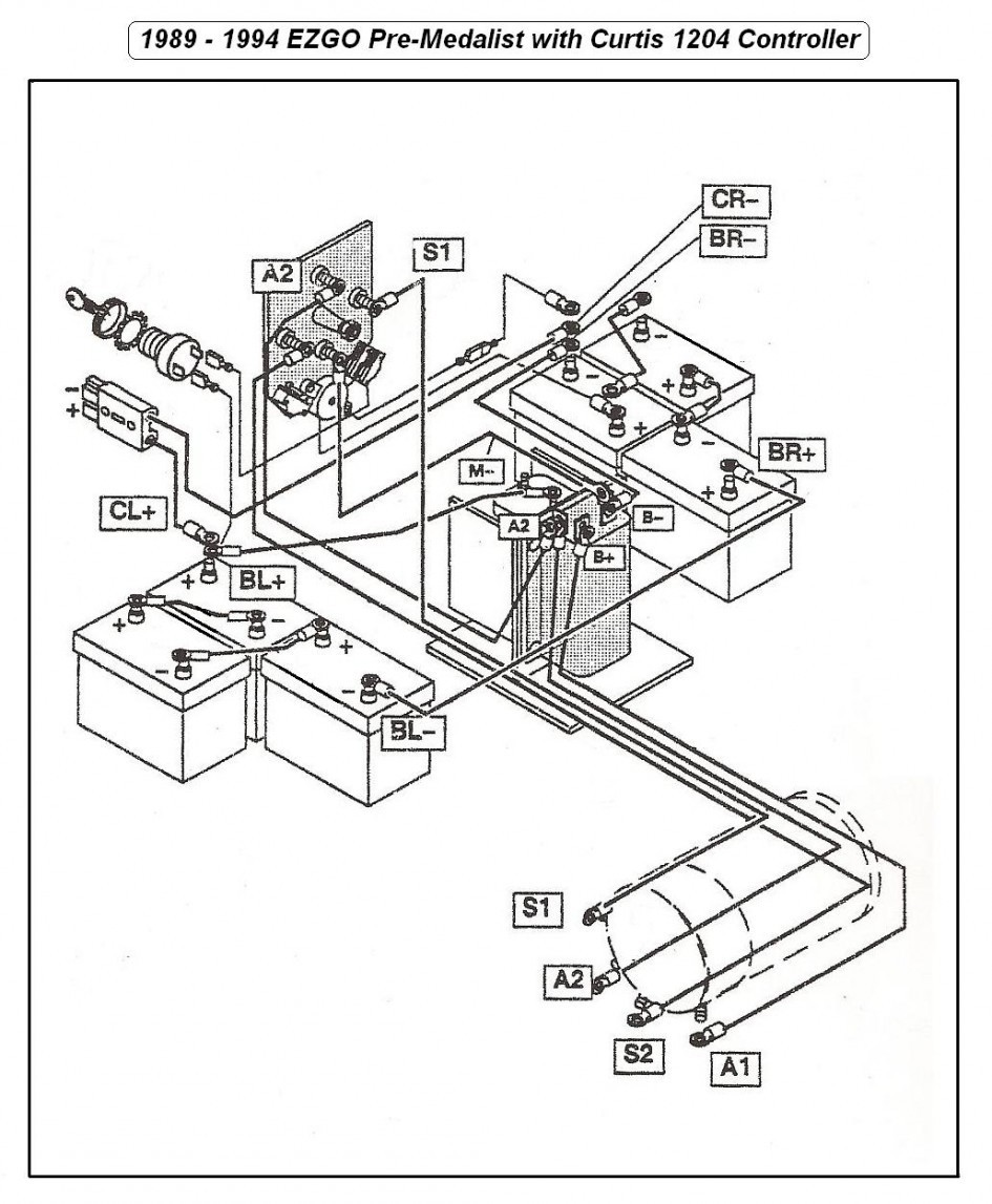 ezgo controller wiring diagram just wiring diagram 2009 ezgo controller wiring diagram wiring diagram technic 2009 ezgo controller wiring diagram wiring diagram paper2012