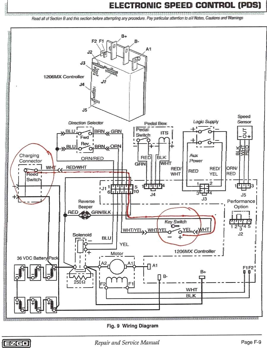 74 Jeep Ignition Switch Wiring Schematic Diagrams Battery Diagram Ez Go Block And U2022 1991 Wrangler