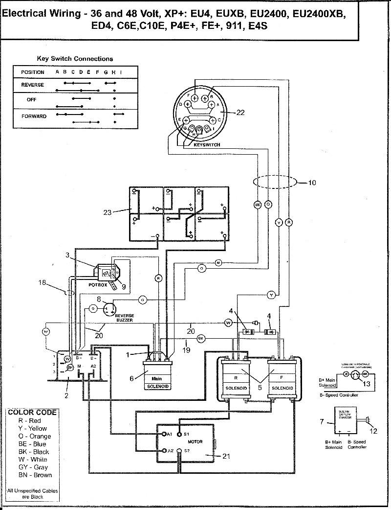 ezgo 36 volt wiring diagram awesome wiring diagram image rh mainetreasurechest com club car golf cart 36 volt battery wiring diagram ezgo golf cart 36 volt wiring diagram
